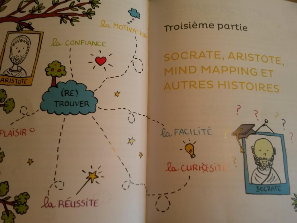 pédagogie positive et mind map