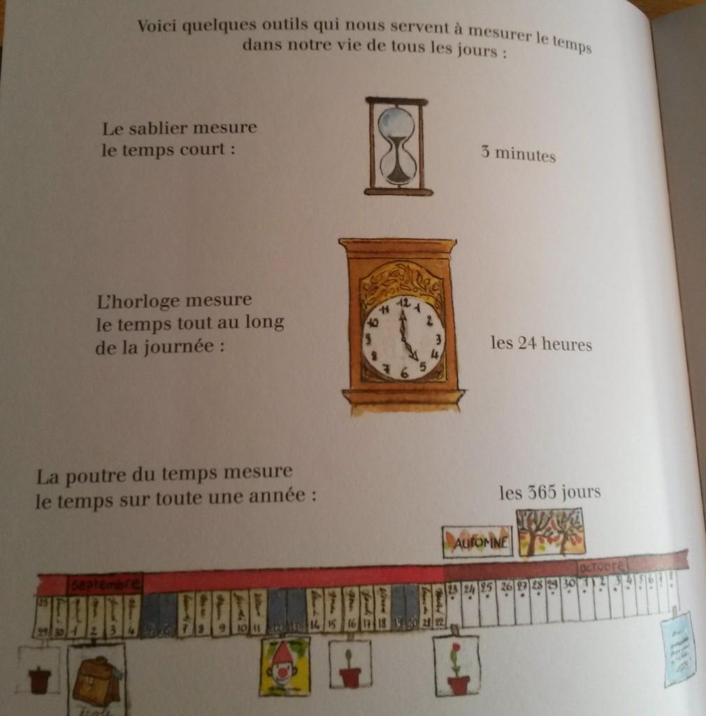 balthazar et le temps qui passe instruments de mesure du temps