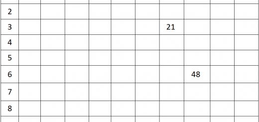 Apprendre duquer - Chanson table de multiplication ...