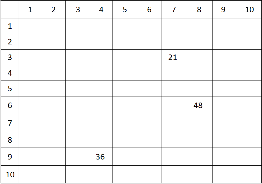 Un jeu pour conna tre les tables de multiplication for Tableau de table de multiplication