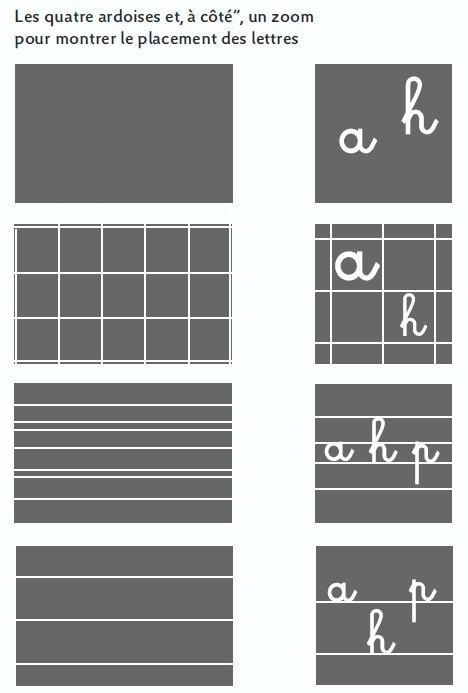 support cylindrique en 7 lettres