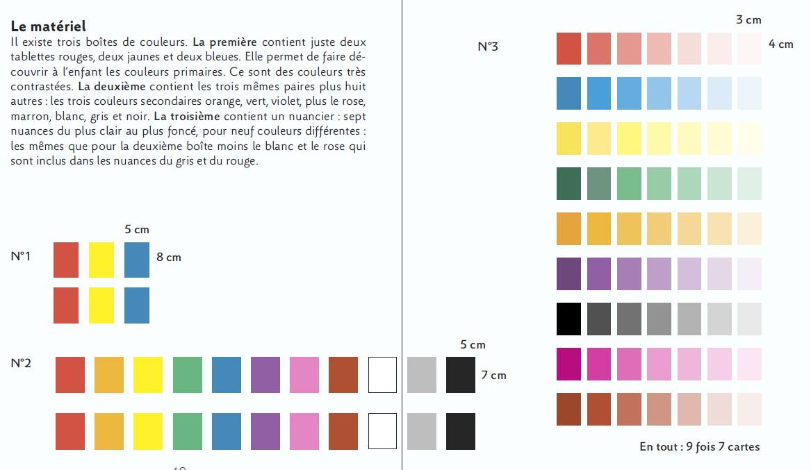 Comprendre et appliquer la p dagogie montessori pas pas - Table de pythagore montessori ...