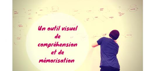 compréhension mémorisation