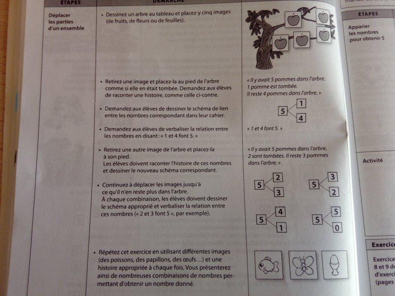 présentation méthode-de-singapour-maths pour le cp