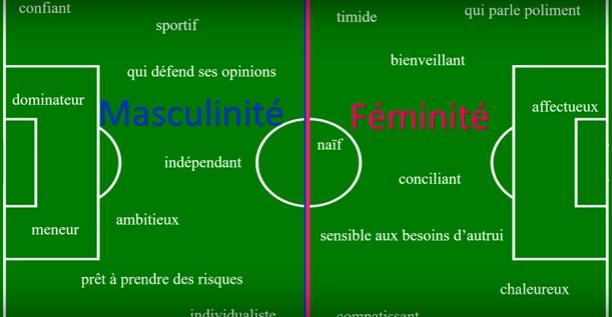 stéréotypes de genre