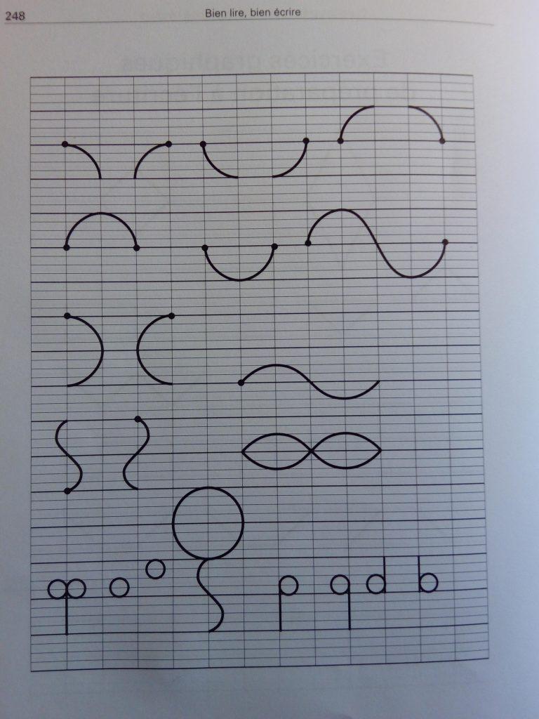 exercice graphique de préparation à l'écriture