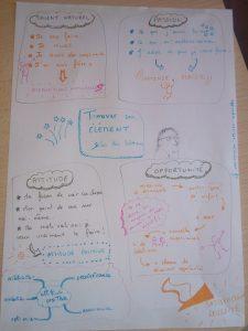 apprendre avec sketchnoting