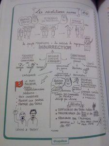 sketchnote école