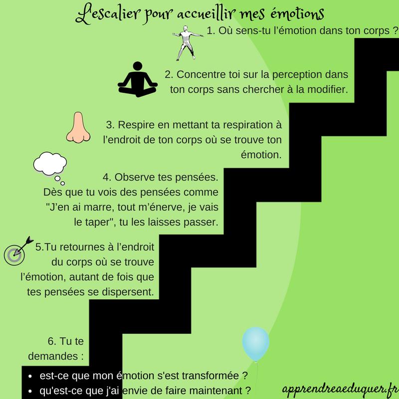 L'escalier pour accueillir mes émotions