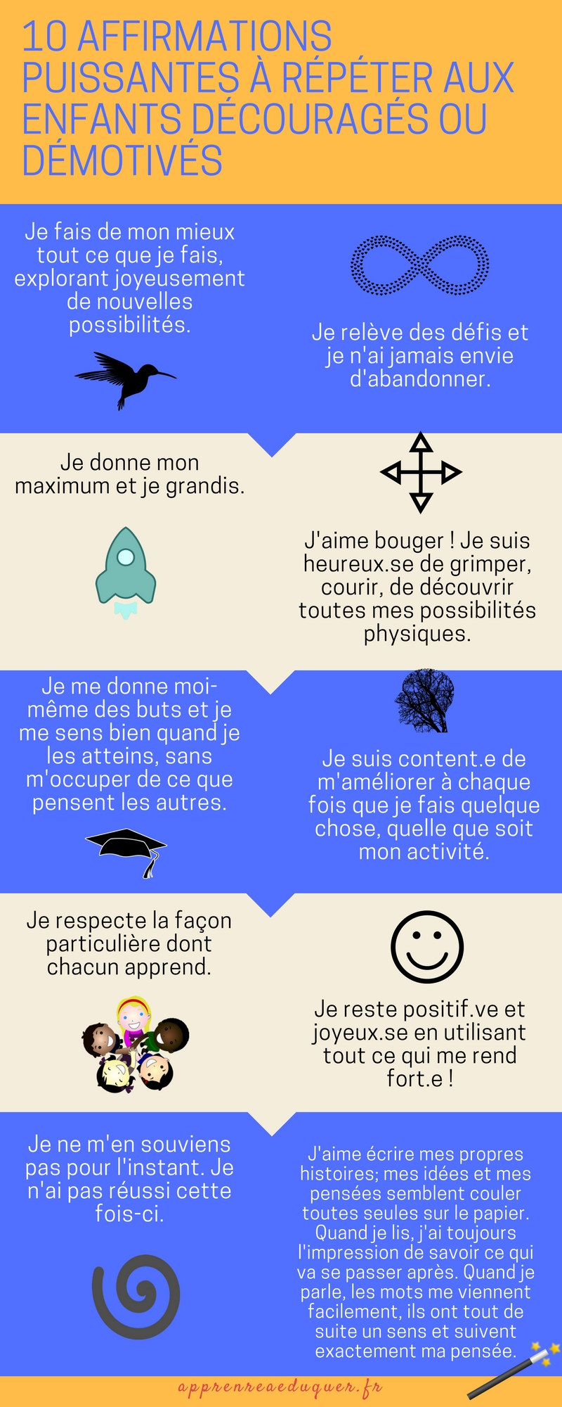 phrases positives enfants affiche