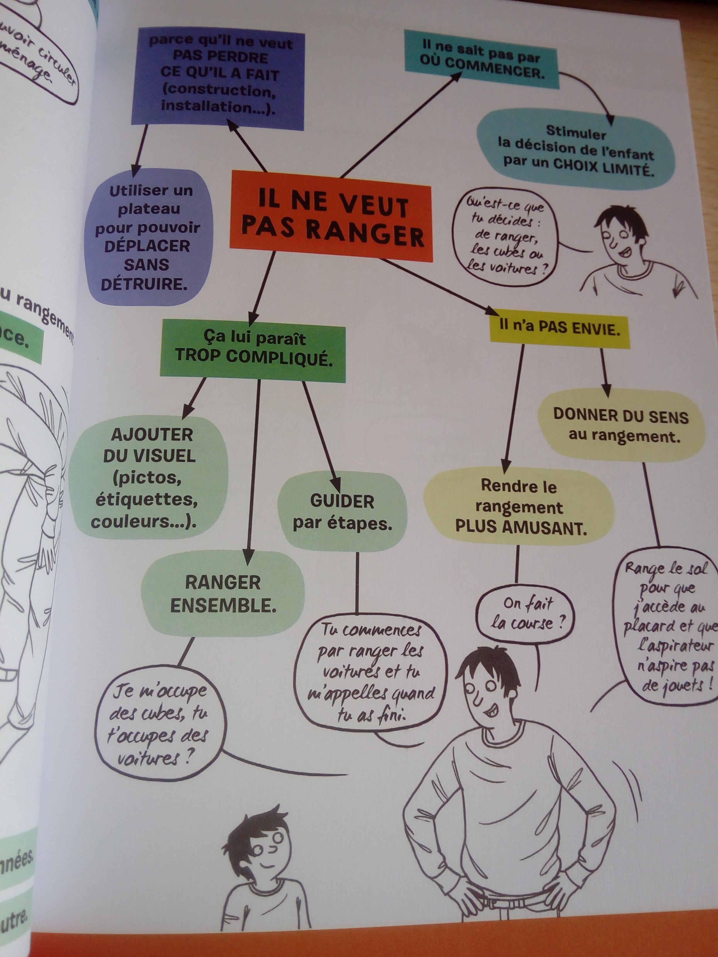livre décoder les crises enfants