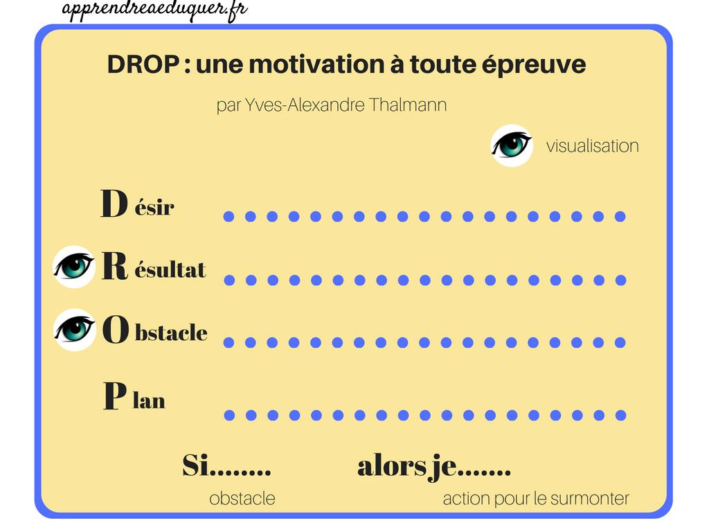 DROP motivation à toute épreuve