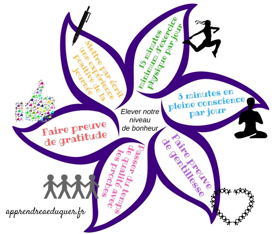 6 rituels pour élever notre niveau de bonheur enfants