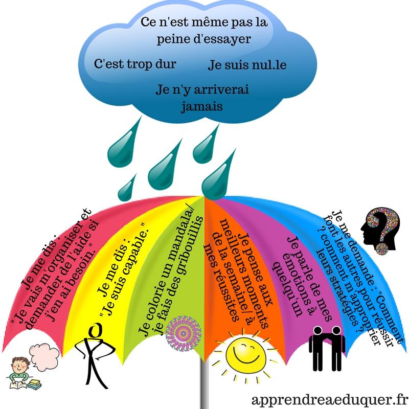 parapluie pensées enfants