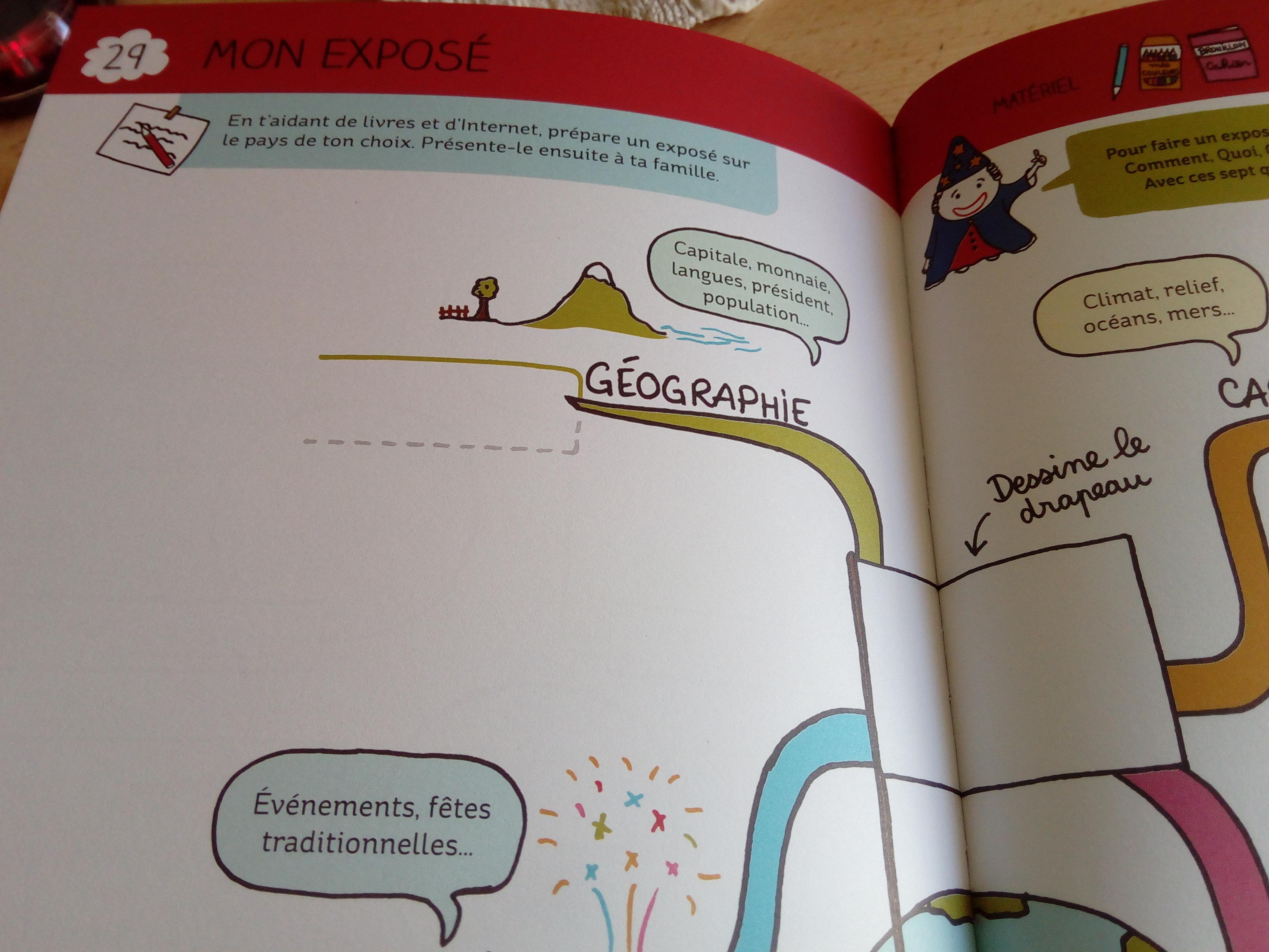 cahier enfants apprendre cartes mentales