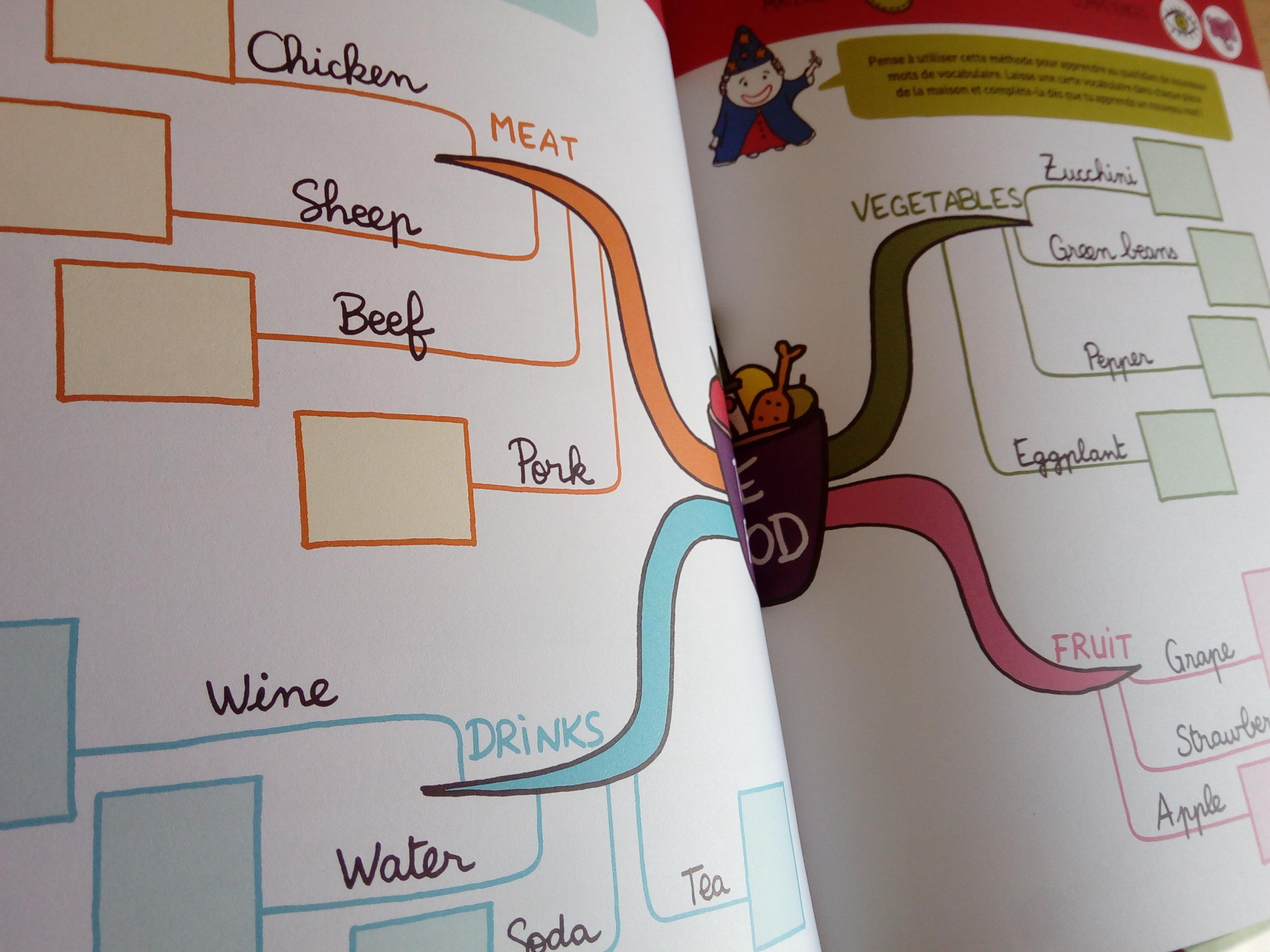 cahier pour enfants activités cartes mentales