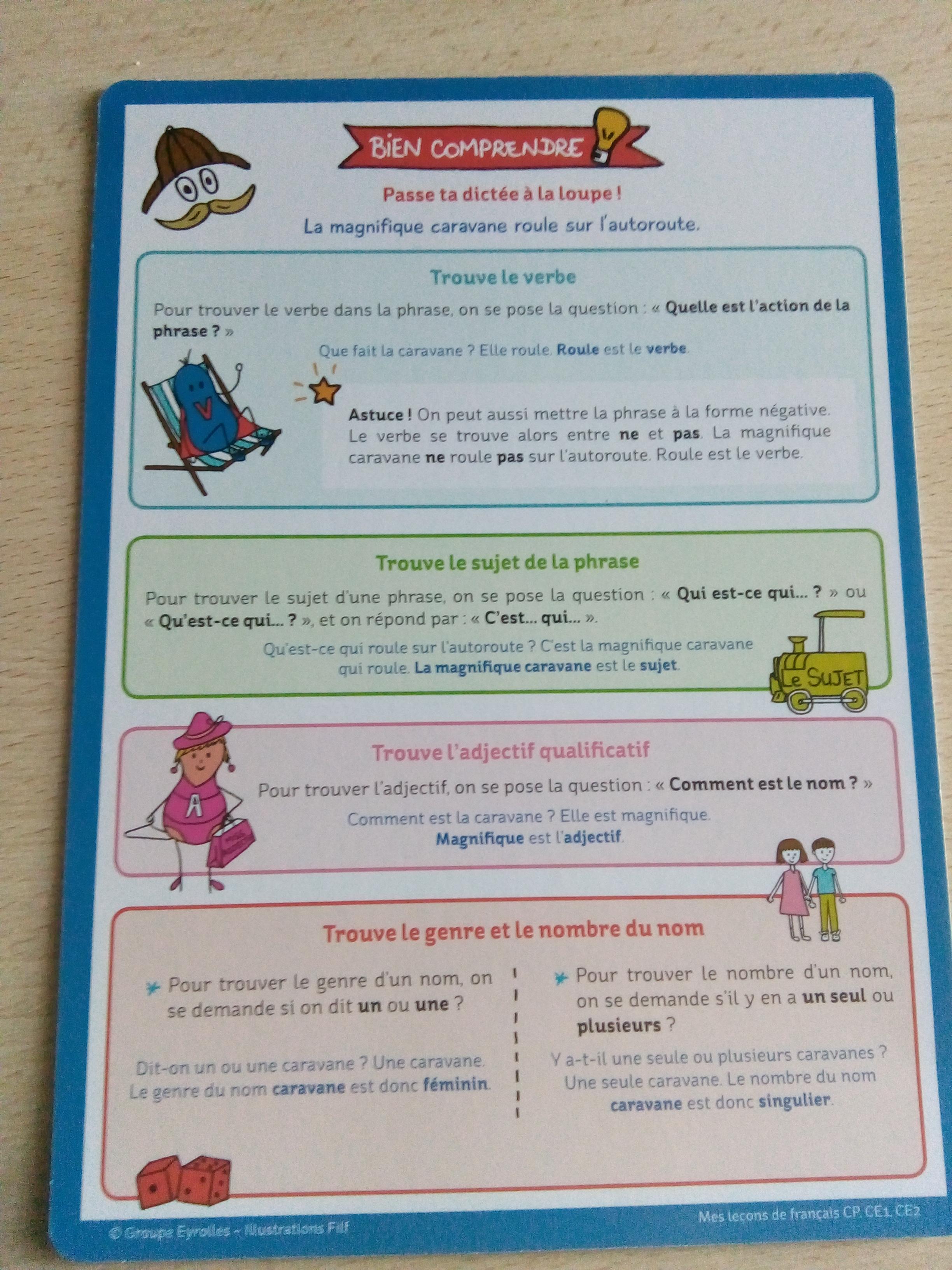 cartes mentales français cycle 1