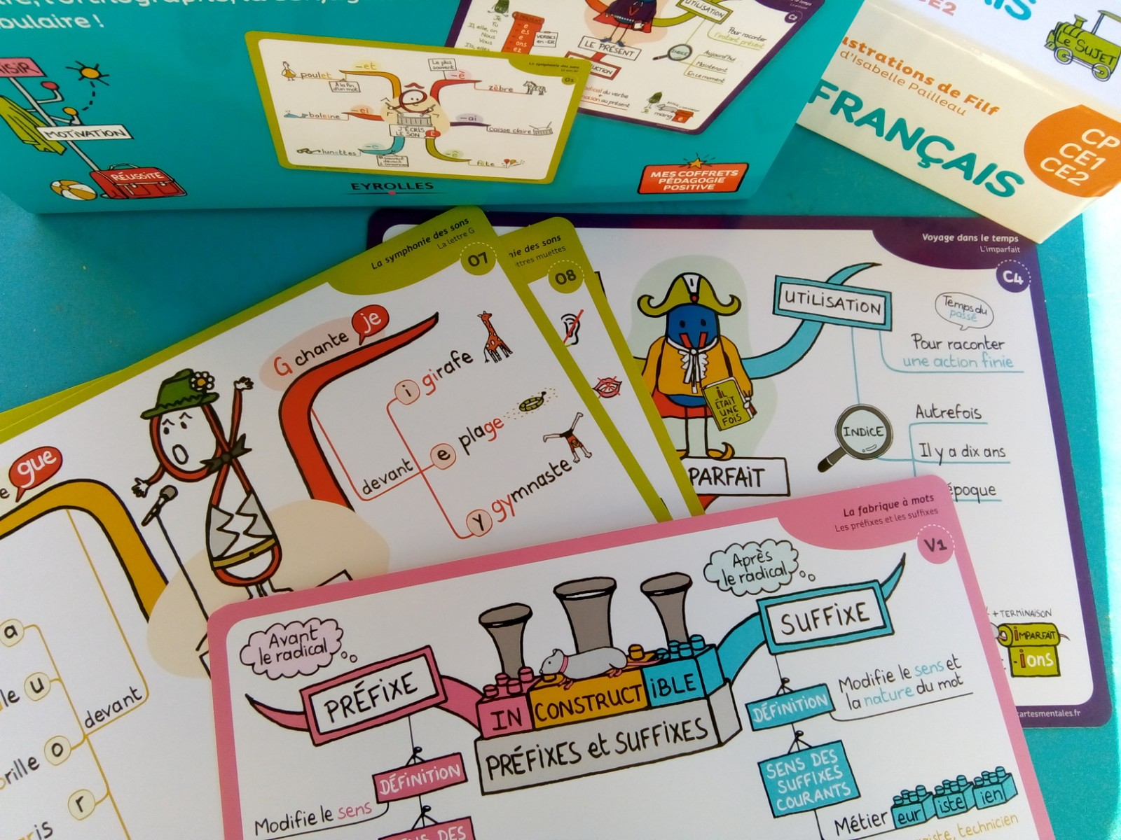 cartes mentales leçons de français CP CE1 CE2