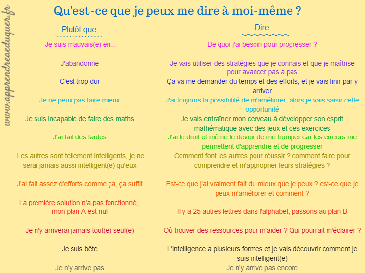 phrases remotiver enfants
