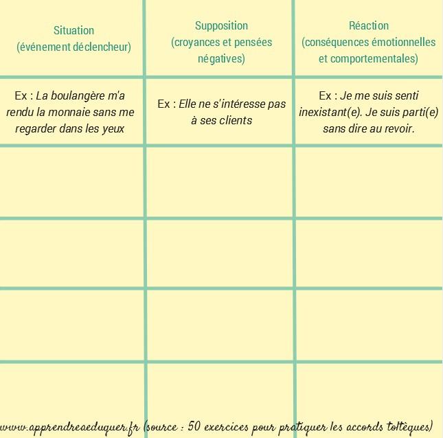 5 Exercices Pour Pratiquer Les Accords Tolteques