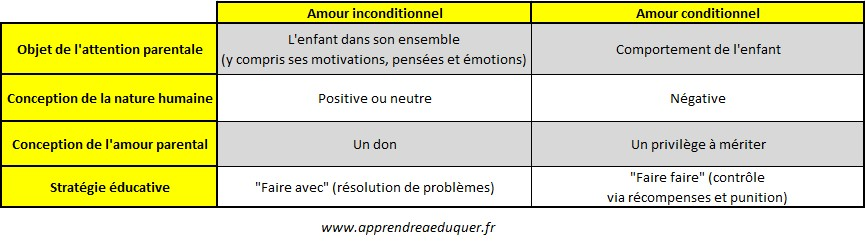 amour-inconditionnel