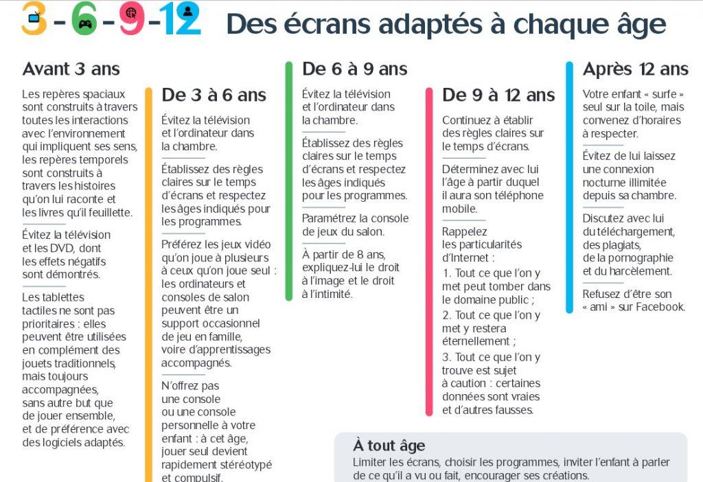 des-ecrans-adaptes-a-chaque-age