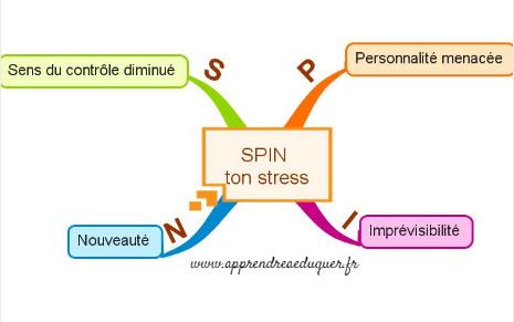 spin ton stress