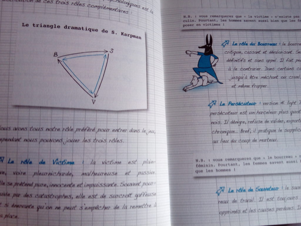 cahier exercices triangle dramatique