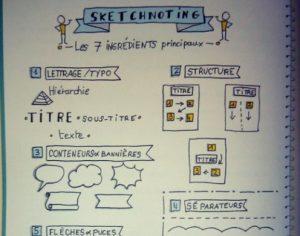 apprendre sketchnoting école