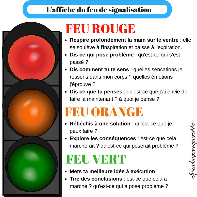 L'affiche du feu de signalisation (1)