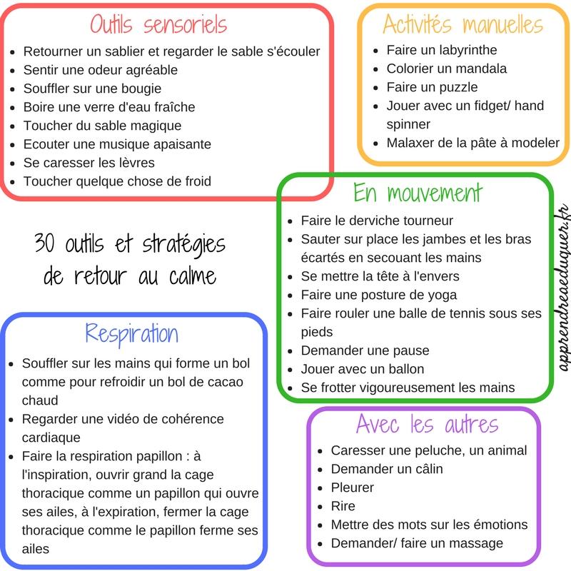 30 outils de retour au calme pour les enfants (colère, stress, hypersensibilité)
