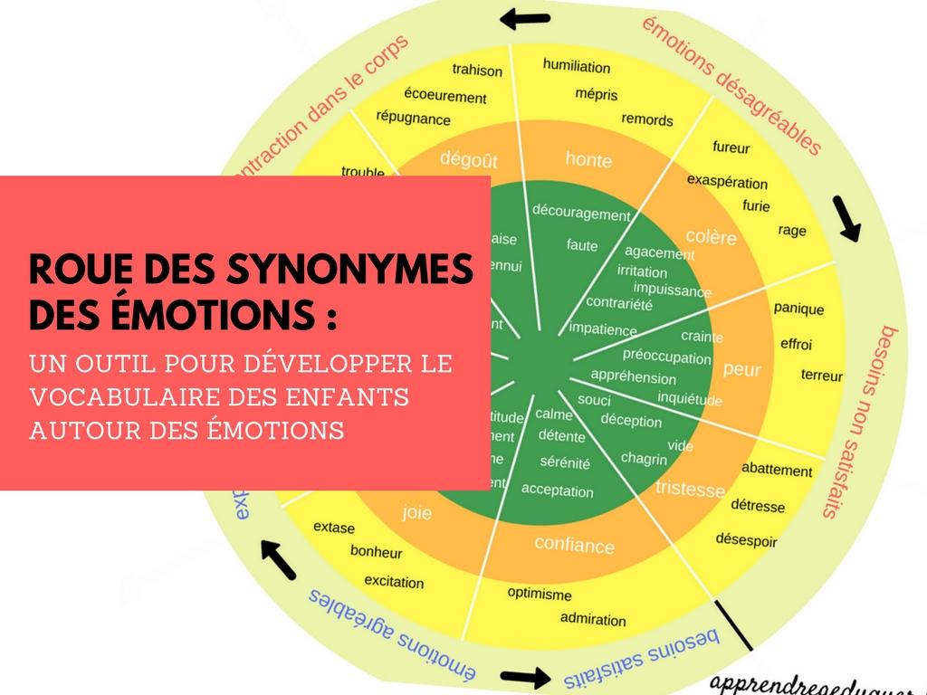 Roue Des Synonymes Des Emotions Un Outil Pour Developper Le Vocabulaire Des Enfants Autour Des Emotions