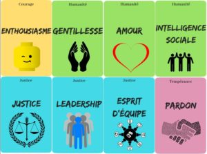 jeu cartes forces psychologie positive