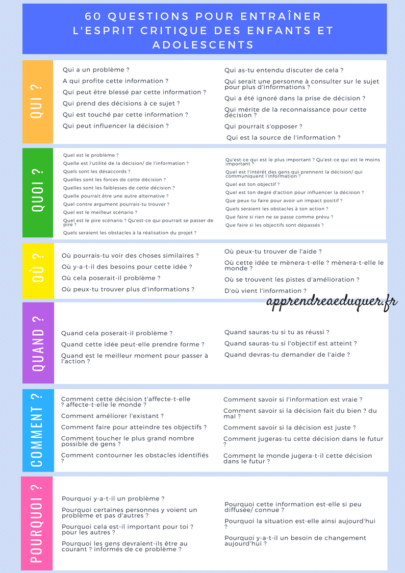 60 questions pour entraîner l'esprit critique des enfants et adolescents