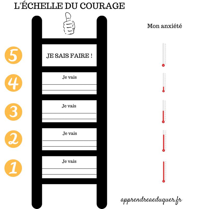 L'échelle du courage