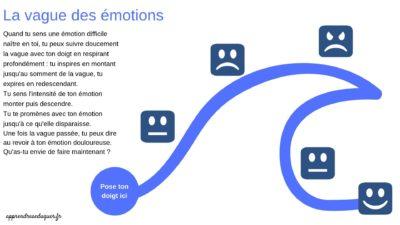 la vague des émotions