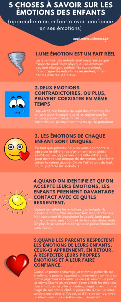 choses à savoir sur émotions des enfants