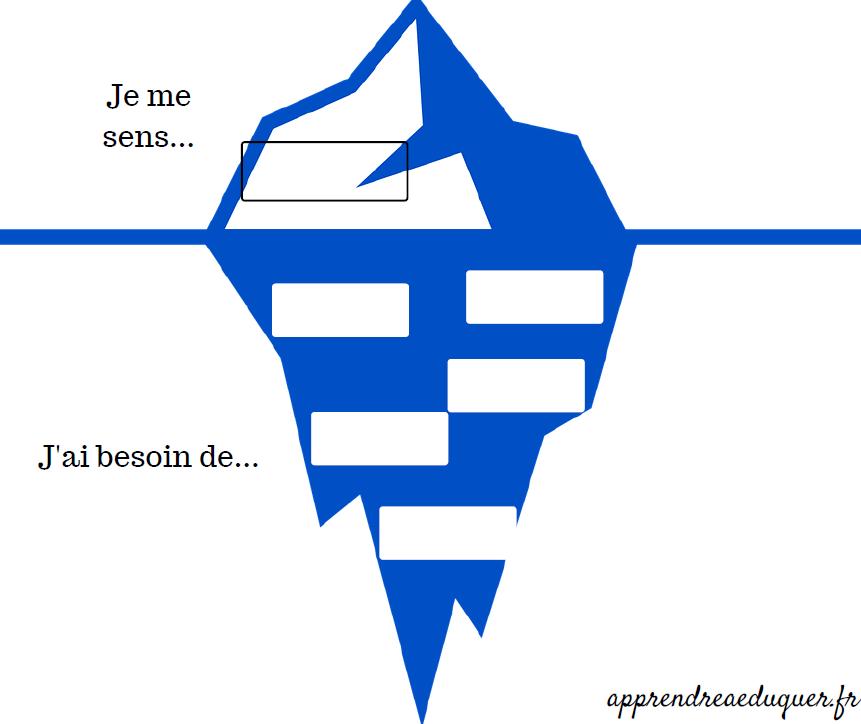iceberg des émotions