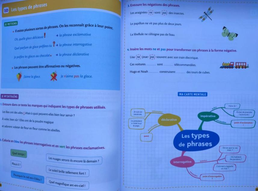 cahier révisions maths français carte mentale